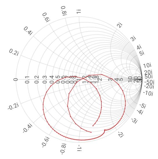 Нажмите на изображение для увеличения.  Название:graph-20201107-152745.png Просмотров:126 Размер:143.6 Кб ID:8950