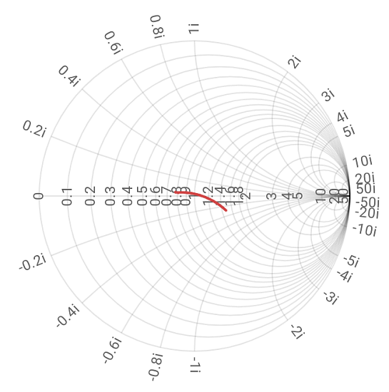 Нажмите на изображение для увеличения.  Название:graph-20201107-160412.png Просмотров:124 Размер:130.1 Кб ID:8958
