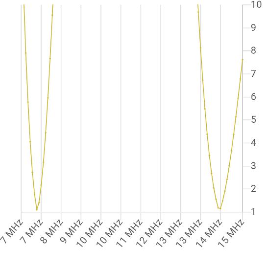 Нажмите на изображение для увеличения.  Название:graph-20201107-152736.png Просмотров:98 Размер:70.8 Кб ID:8949