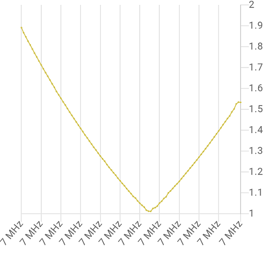 Нажмите на изображение для увеличения.  Название:graph-20201107-152917.png Просмотров:85 Размер:49.7 Кб ID:8951