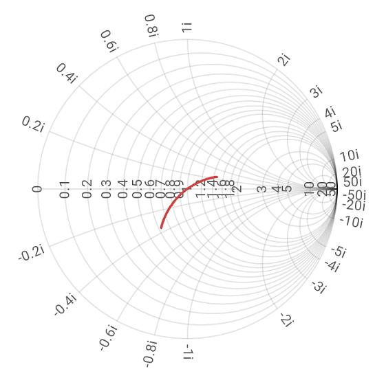 Нажмите на изображение для увеличения.  Название:graph-20201107-152925.png Просмотров:83 Размер:131.0 Кб ID:8952