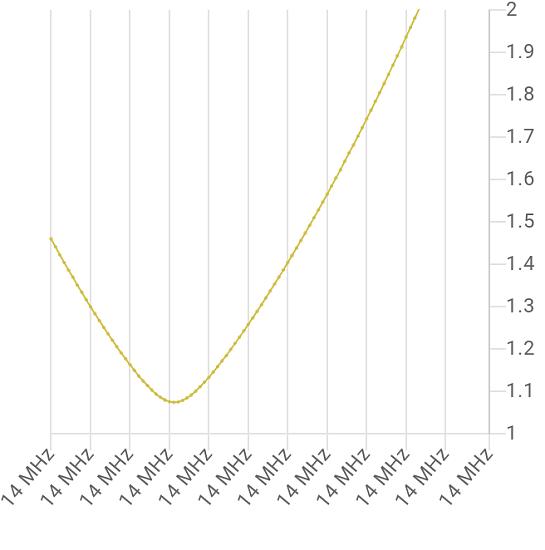 Нажмите на изображение для увеличения.  Название:graph-20201107-153100.png Просмотров:84 Размер:51.6 Кб ID:8953