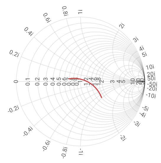 Нажмите на изображение для увеличения.  Название:graph-20201107-153107.png Просмотров:85 Размер:131.0 Кб ID:8954