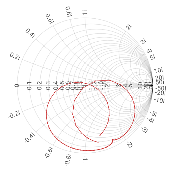 Нажмите на изображение для увеличения.  Название:graph-20201107-152745.png Просмотров:53 Размер:143.6 Кб ID:8950