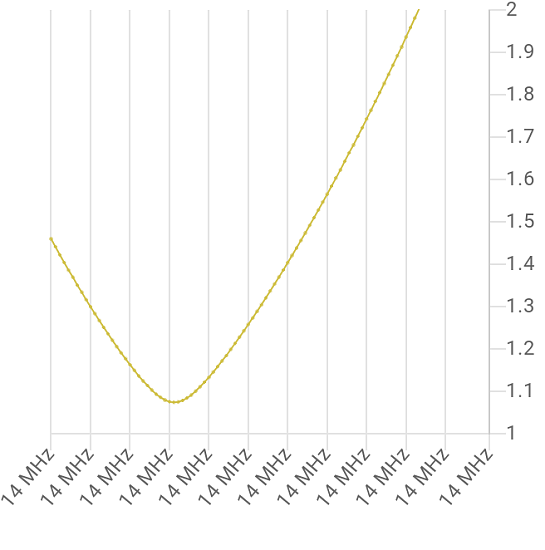 Нажмите на изображение для увеличения.  Название:graph-20201107-153100.png Просмотров:49 Размер:51.6 Кб ID:8953