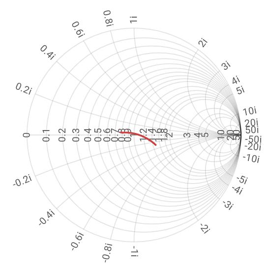 Нажмите на изображение для увеличения.  Название:graph-20201107-160412.png Просмотров:54 Размер:130.1 Кб ID:8958