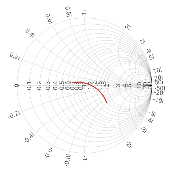 Нажмите на изображение для увеличения.  Название:graph-20201107-153107.png Просмотров:51 Размер:131.0 Кб ID:8954