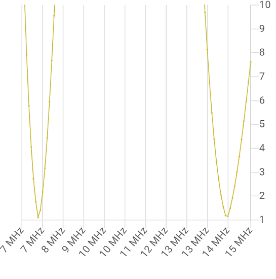 Нажмите на изображение для увеличения.  Название:graph-20201107-152736.png Просмотров:107 Размер:70.8 Кб ID:8949