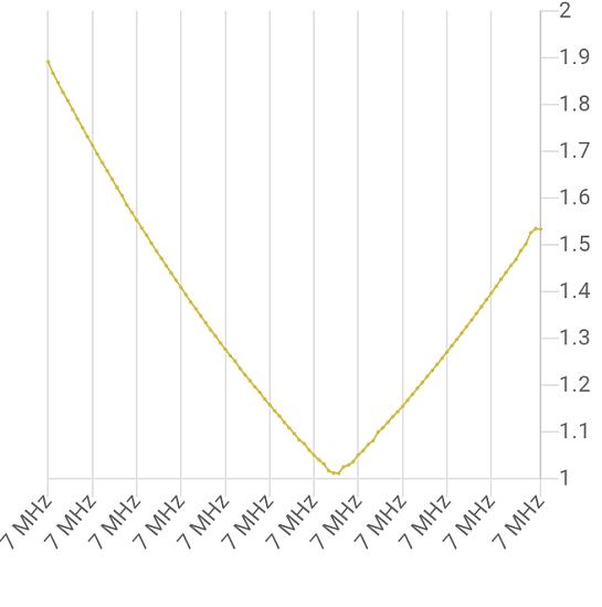 Нажмите на изображение для увеличения.  Название:graph-20201107-152917.png Просмотров:95 Размер:49.7 Кб ID:8951